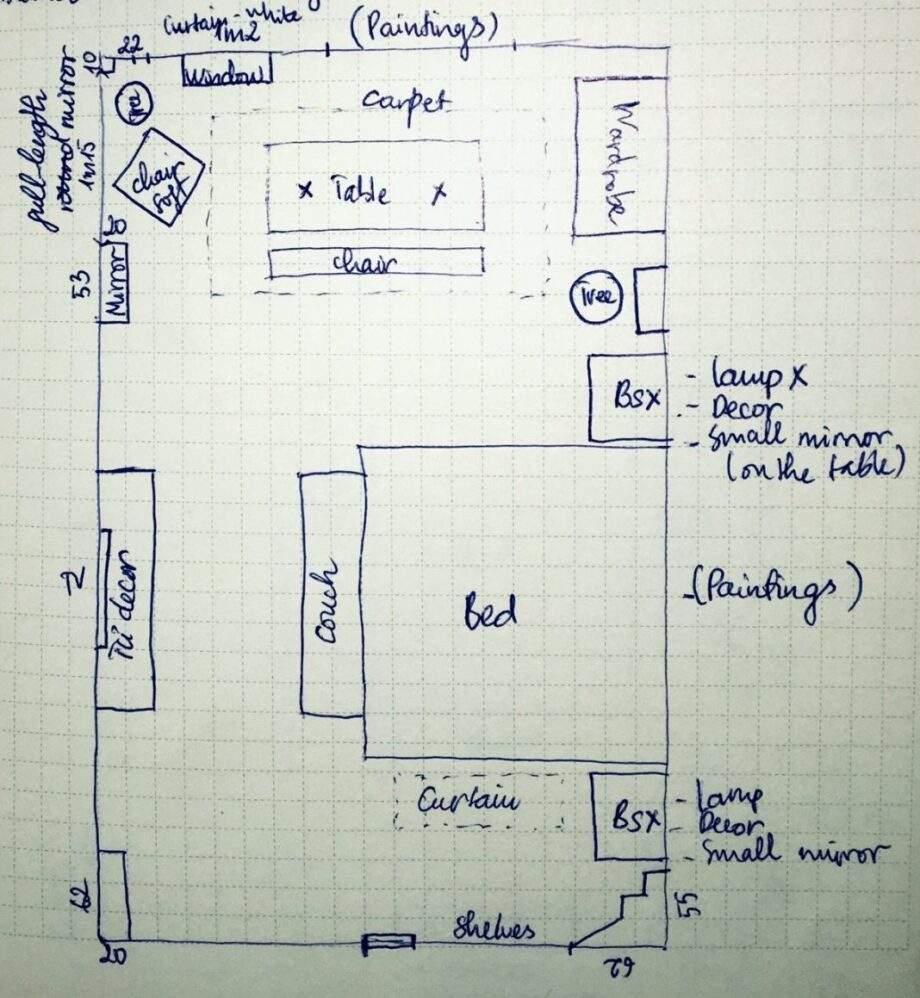 Bước 3. Lên Layout nhà (floor plan & layout)- 4 bước tự lên ý tưởng Trang trí nhà đẹp